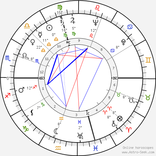 Mickey Rooney birth chart, biography, wikipedia 2019, 2020