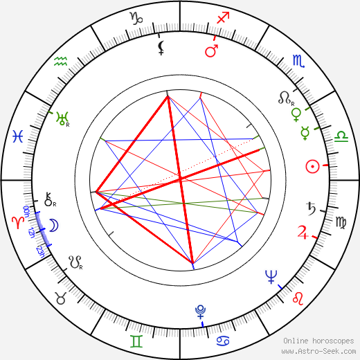 Peter Arne tema natale, oroscopo, Peter Arne oroscopi gratuiti, astrologia