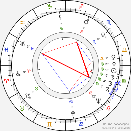 Stig Olin birth chart, biography, wikipedia 2019, 2020