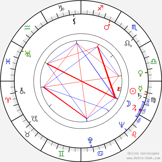 Stig Olin astro natal birth chart, Stig Olin horoscope, astrology