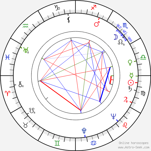 Tapio Nurkka день рождения гороскоп, Tapio Nurkka Натальная карта онлайн
