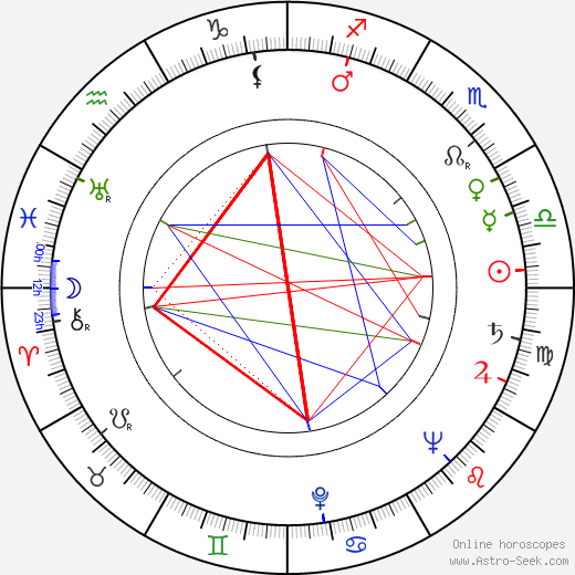 William Conrad astro natal birth chart, William Conrad horoscope, astrology