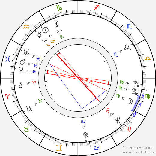 Akio Morita birth chart, biography, wikipedia 2019, 2020
