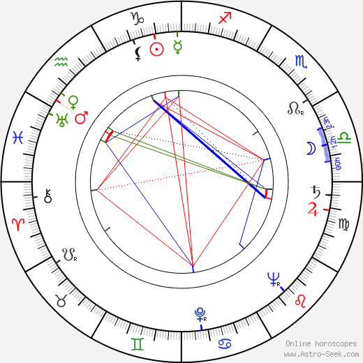 Alain Mimoun birth chart, Alain Mimoun astro natal horoscope, astrology