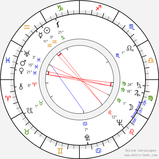 Bill Hickman birth chart, biography, wikipedia 2019, 2020