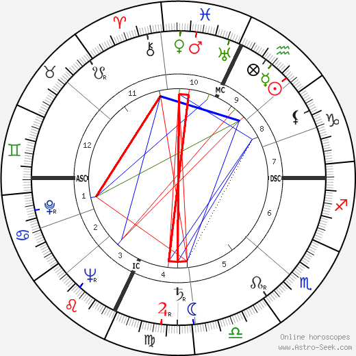 Donna Reed astro natal birth chart, Donna Reed horoscope, astrology