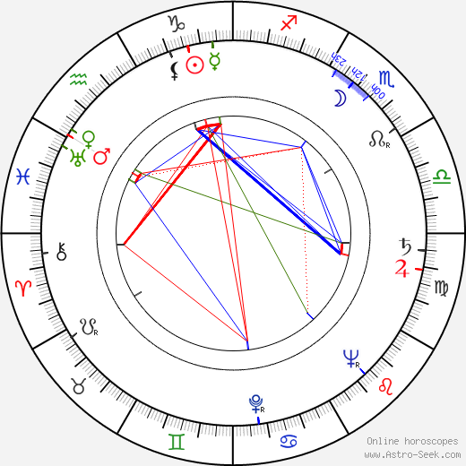 Eberhard Cohrs birth chart, Eberhard Cohrs astro natal horoscope, astrology