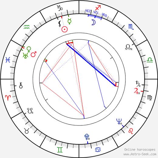 Erik Zámiš tema natale, oroscopo, Erik Zámiš oroscopi gratuiti, astrologia