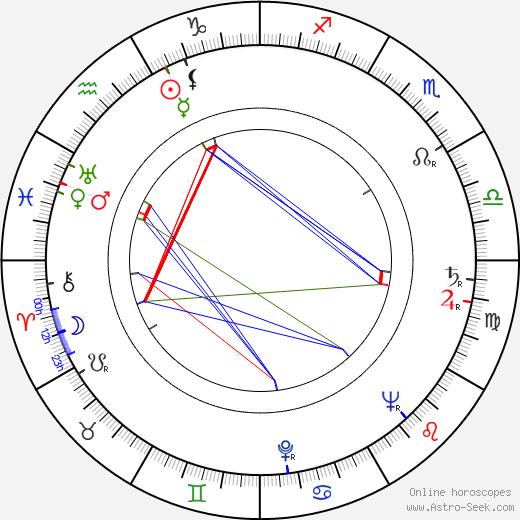 Francesco Scavullo tema natale, oroscopo, Francesco Scavullo oroscopi gratuiti, astrologia