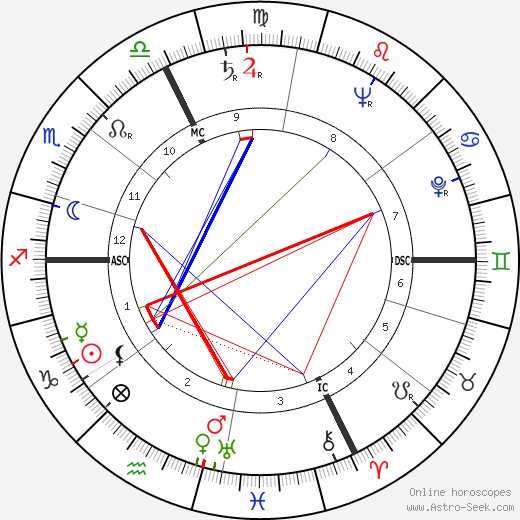 Фридрих Дюрренматт Friedrich Dürrenmatt день рождения гороскоп, Friedrich Dürrenmatt Натальная карта онлайн