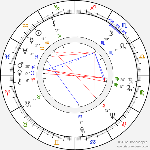 Jean-Jacques Vierne birth chart, biography, wikipedia 2019, 2020
