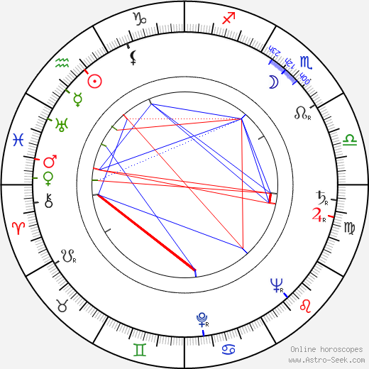 Jean-Jacques Vierne birth chart, Jean-Jacques Vierne astro natal horoscope, astrology