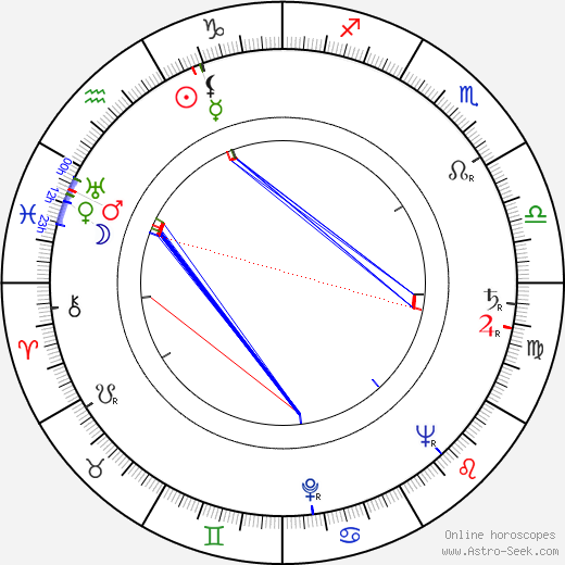 Pierre Franey birth chart, Pierre Franey astro natal horoscope, astrology