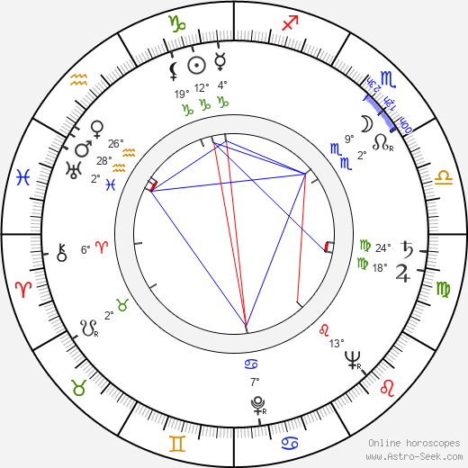 Robert Lapoujade birth chart, biography, wikipedia 2019, 2020