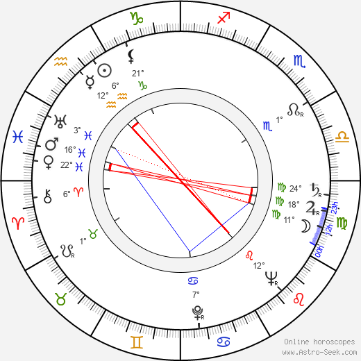 Serge Berry birth chart, biography, wikipedia 2019, 2020