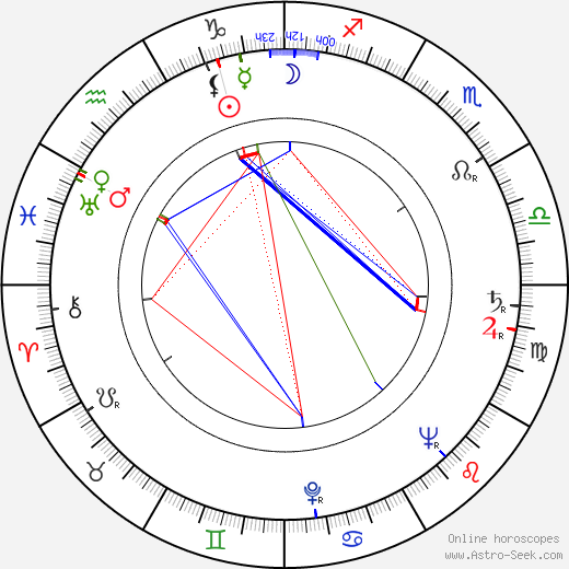 Věra Skálová tema natale, oroscopo, Věra Skálová oroscopi gratuiti, astrologia