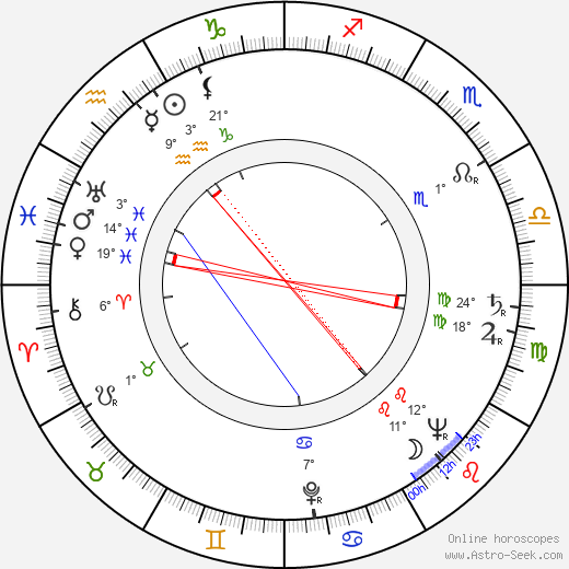 Zygmunt Kęstowicz birth chart, biography, wikipedia 2019, 2020