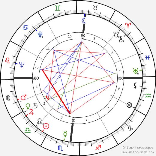 Herbert Kalmbach день рождения гороскоп, Herbert Kalmbach Натальная карта онлайн