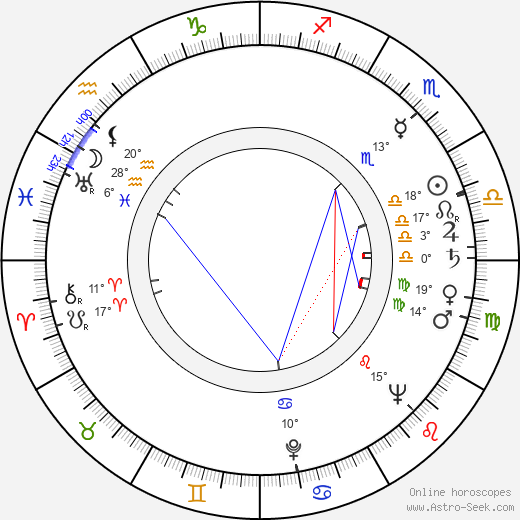 Jacques Galland birth chart, biography, wikipedia 2018, 2019