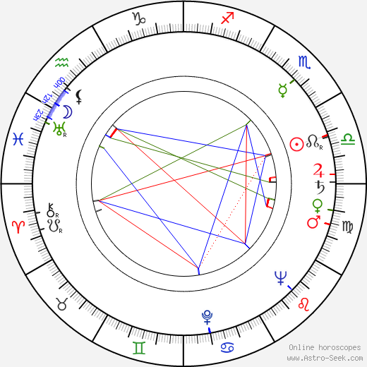 Jacques Galland astro natal birth chart, Jacques Galland horoscope, astrology