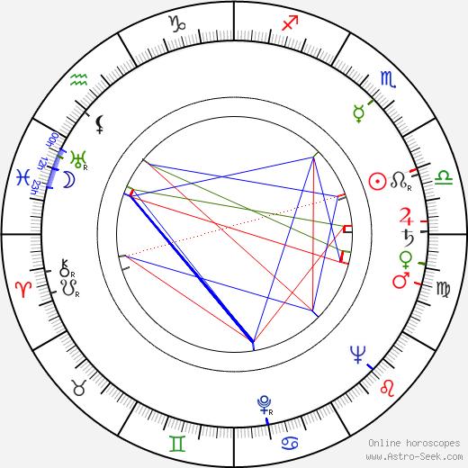 Jaroslav Juhan tema natale, oroscopo, Jaroslav Juhan oroscopi gratuiti, astrologia