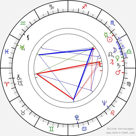 Jess Hahn tema natale, oroscopo, Jess Hahn oroscopi gratuiti, astrologia