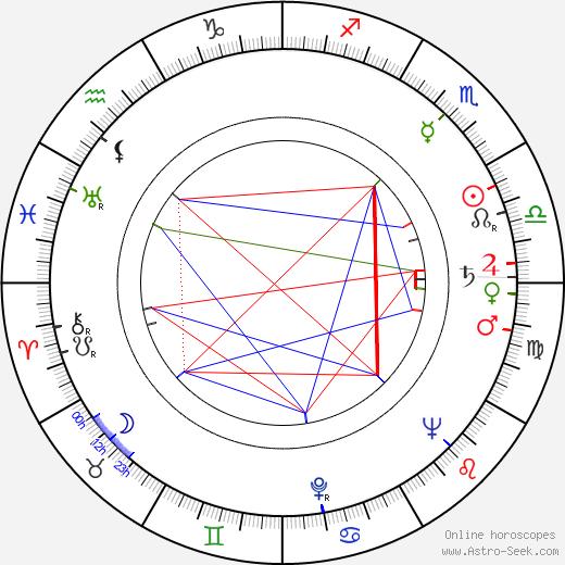 Lars V. Werner astro natal birth chart, Lars V. Werner horoscope, astrology