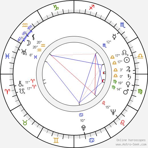 Linda Stirling birth chart, biography, wikipedia 2020, 2021