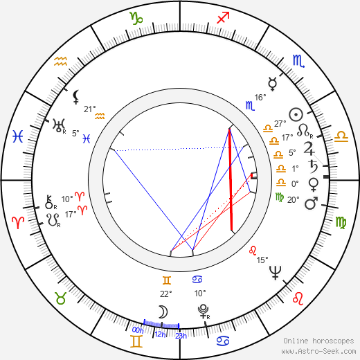 Malcolm Arnold birth chart, biography, wikipedia 2019, 2020