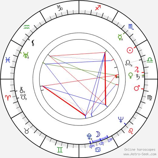 Matti Oravisto astro natal birth chart, Matti Oravisto horoscope, astrology