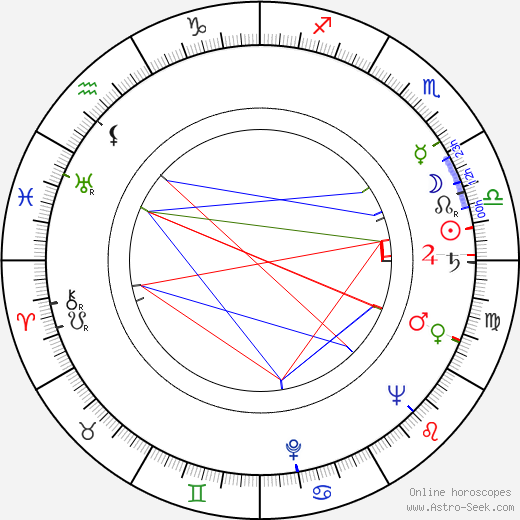 Miroslav Polach birth chart, Miroslav Polach astro natal horoscope, astrology