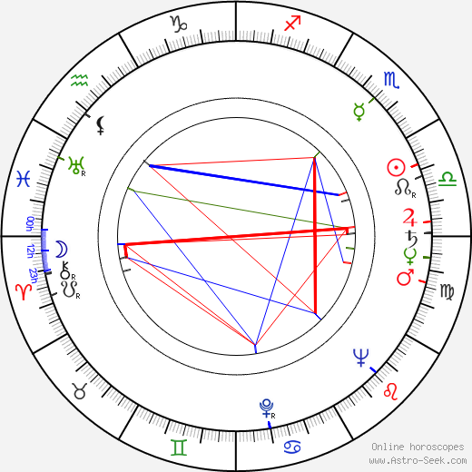 Přemysl Freiman astro natal birth chart, Přemysl Freiman horoscope, astrology