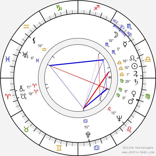 Tapani Valsta birth chart, biography, wikipedia 2018, 2019