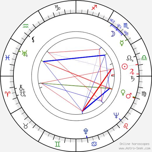 Tapani Valsta astro natal birth chart, Tapani Valsta horoscope, astrology