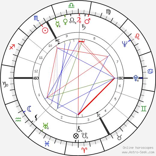 Angelo Franzosi tema natale, oroscopo, Angelo Franzosi oroscopi gratuiti, astrologia