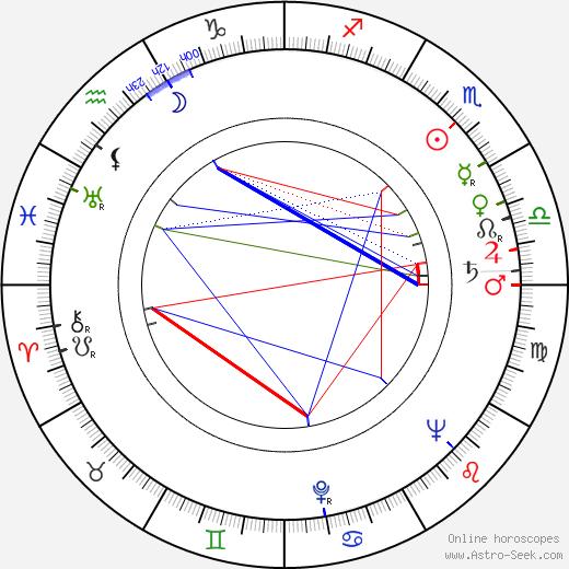 Hilkka Kesti astro natal birth chart, Hilkka Kesti horoscope, astrology