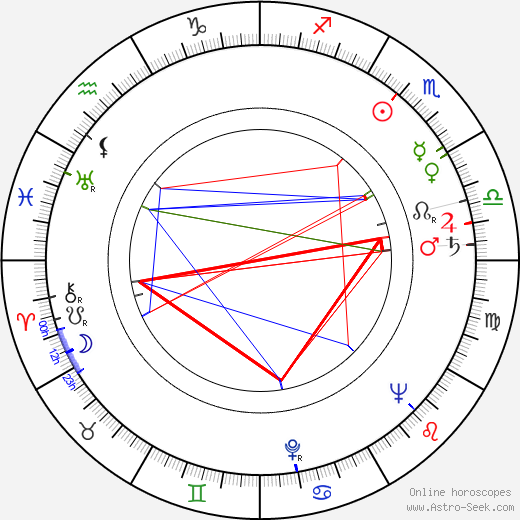 Joonas Kokkonen astro natal birth chart, Joonas Kokkonen horoscope, astrology