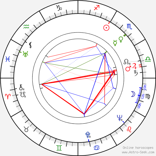 Otomar Krejča Sr. день рождения гороскоп, Otomar Krejča Sr. Натальная карта онлайн
