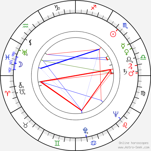 Owen Bush birth chart, Owen Bush astro natal horoscope, astrology