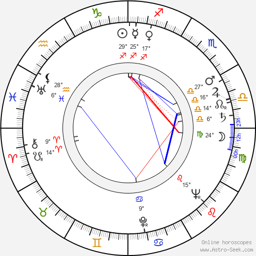 Agasi Babayan birth chart, biography, wikipedia 2019, 2020