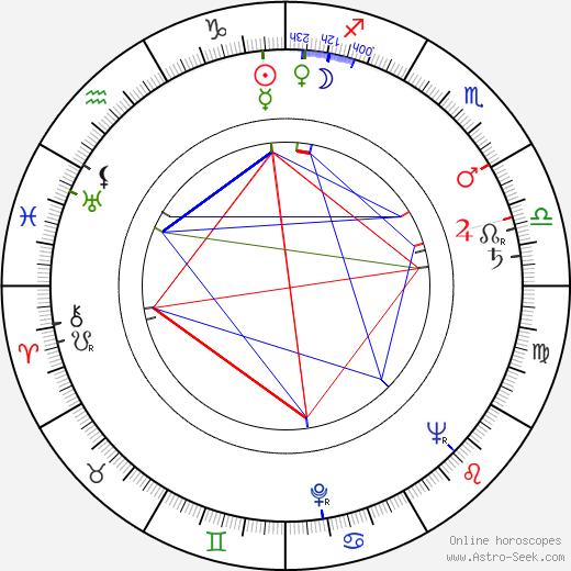 James Whitney tema natale, oroscopo, James Whitney oroscopi gratuiti, astrologia