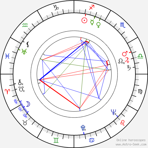 Liz Smith birth chart, Liz Smith astro natal horoscope, astrology