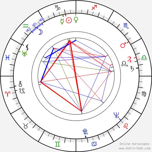 Lynn Compton tema natale, oroscopo, Lynn Compton oroscopi gratuiti, astrologia