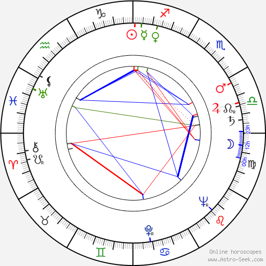 Maila Nurmi astro natal birth chart, Maila Nurmi horoscope, astrology