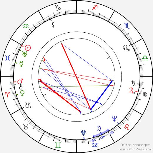 Энн Сэвидж Ann Savage день рождения гороскоп, Ann Savage Натальная карта онлайн