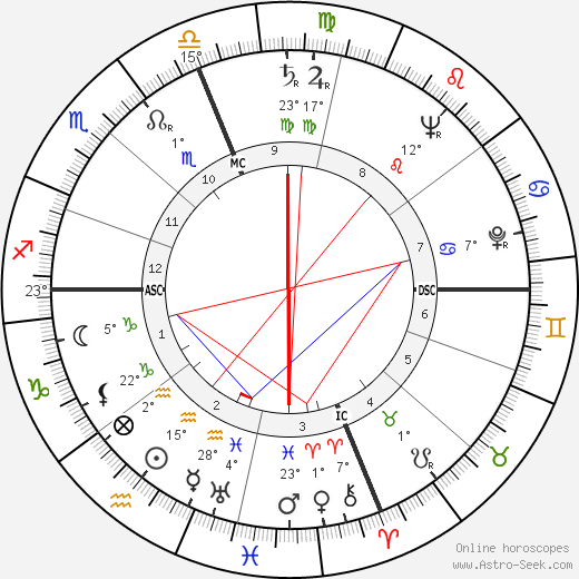 Betty Friedan birth chart, biography, wikipedia 2018, 2019