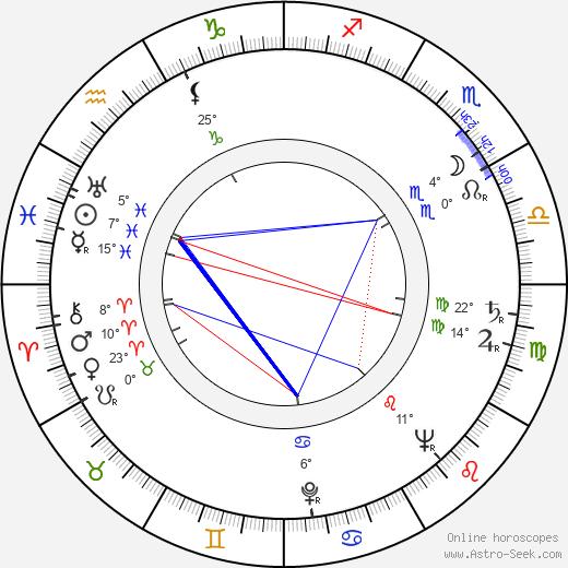 Betty Hutton birth chart, biography, wikipedia 2020, 2021