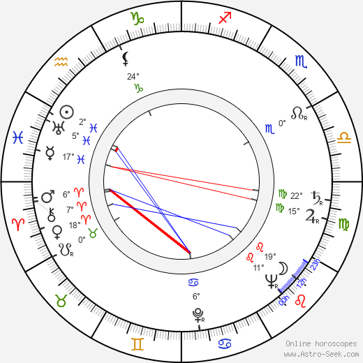 Claude Cerval birth chart, biography, wikipedia 2020, 2021