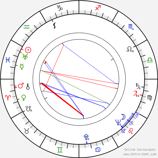 Claude Cerval birth chart, Claude Cerval astro natal horoscope, astrology