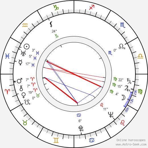 David Greene birth chart, biography, wikipedia 2019, 2020
